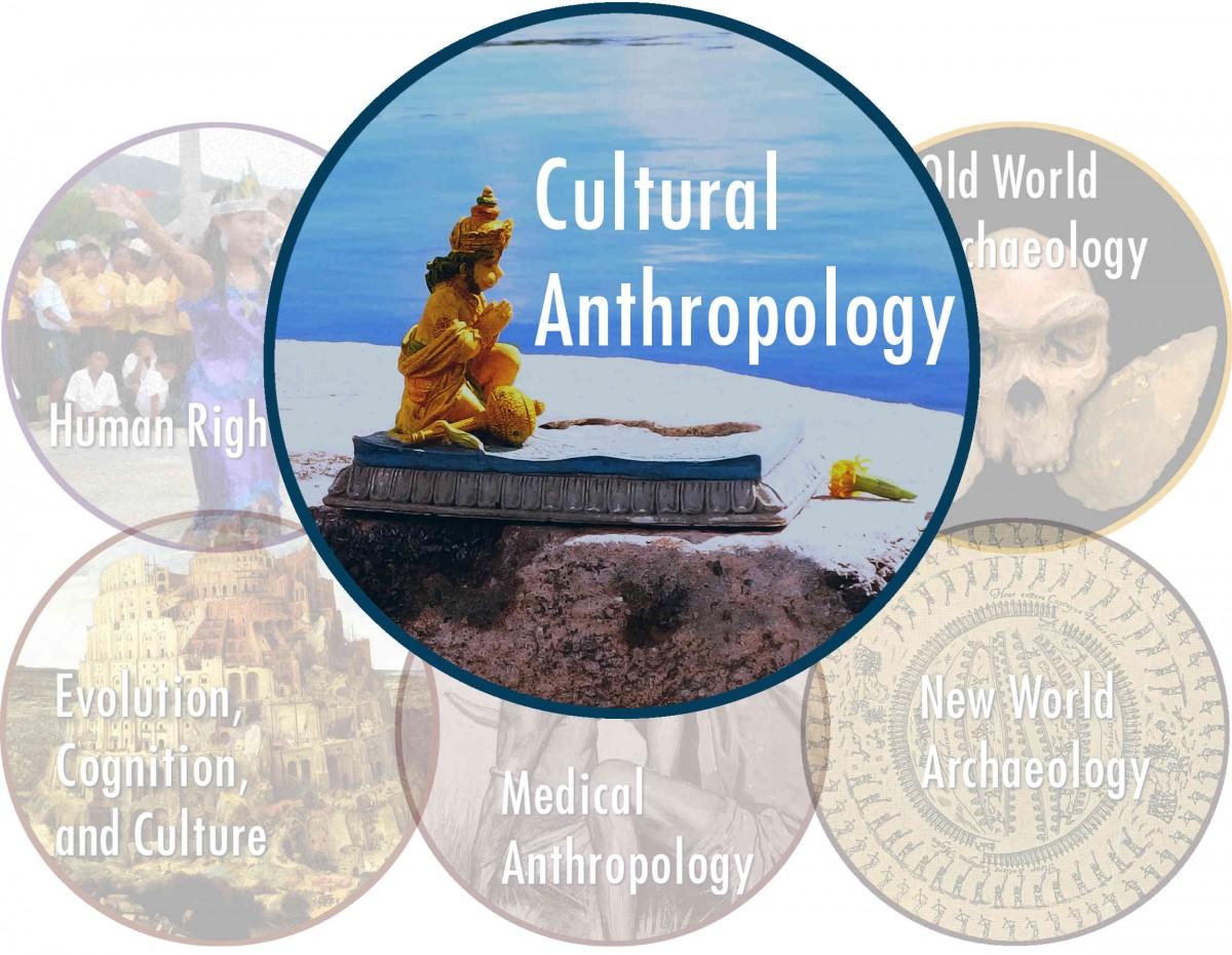cultural anthro logo