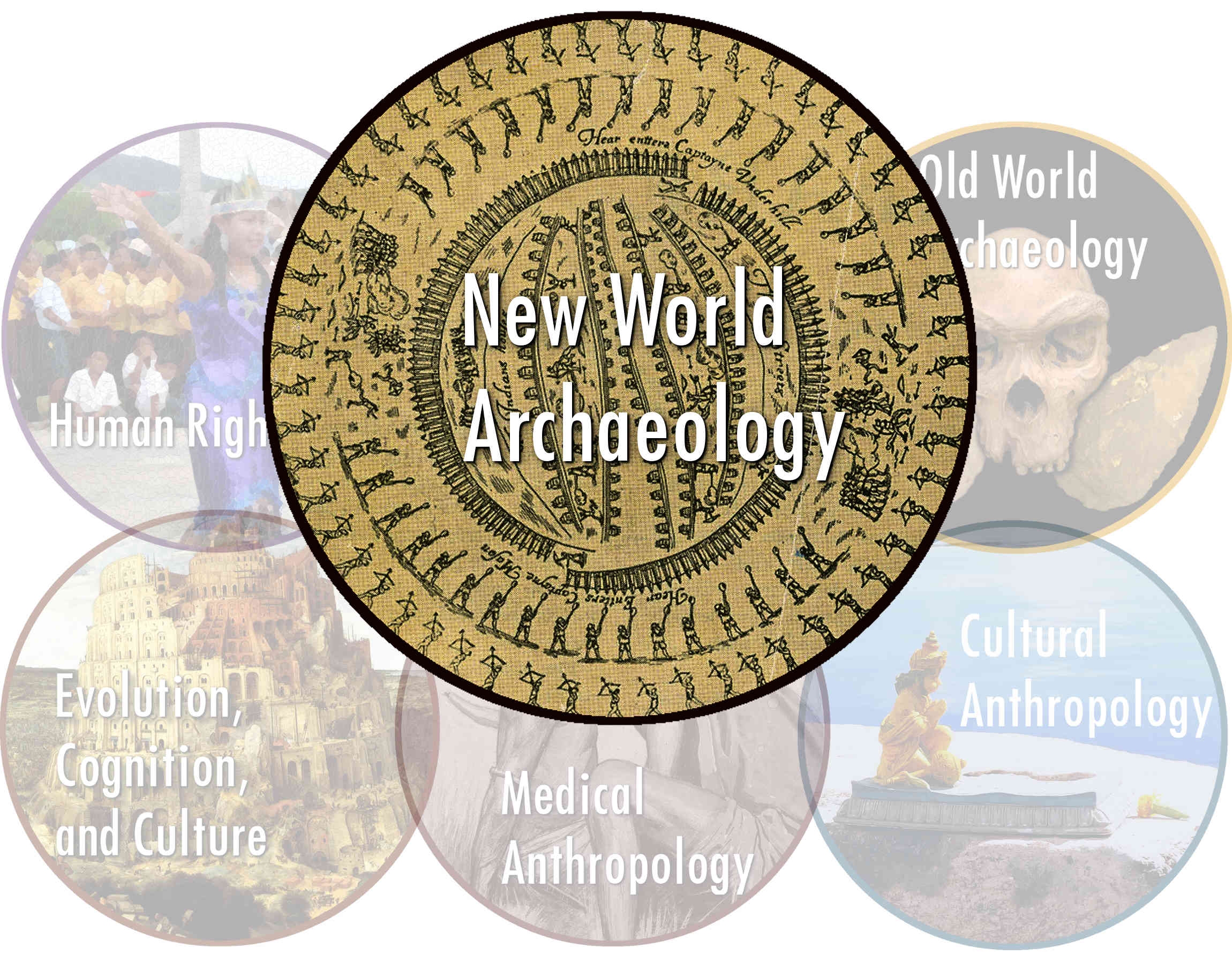new world archaeology logo