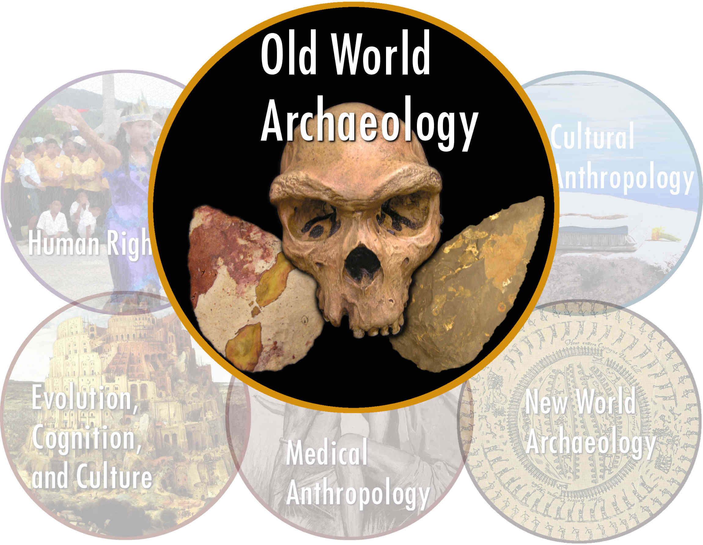 Old world archaeology logo